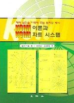 KOMI 이론과 KOMI 차트 시스템