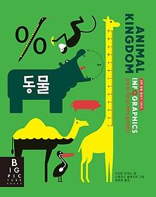 인포그래픽스 Infogrphics - 동물