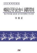 한국근현대사회와 국제환경