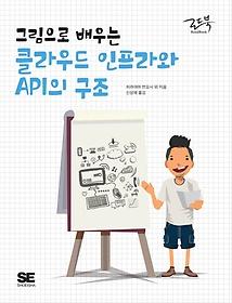 """<font title=""""그림으로 배우는 클라우드 인프라와 API의 구조"""">그림으로 배우는 클라우드 인프라와 API의 ...</font>"""