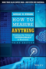 """<font title=""""How to Measure Anything (Hardcover/ 3rd Ed.)"""">How to Measure Anything (Hardcover/ 3rd ...</font>"""