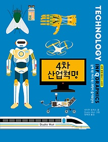 인포그래픽스 Infographics - 4차 산업혁명