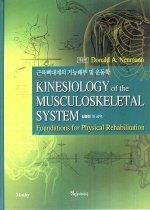 (새용어)근육뼈대계의 기능해부 및 운동학