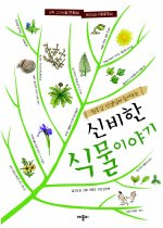 "<font title=""권오길 선생님이 들려주는 신비한 식물 이야기"">권오길 선생님이 들려주는 신비한 식물 이...</font>"