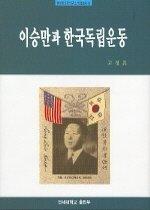 이승만과 한국독립운동