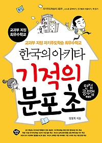 한국의 아키타 기적의 분포초