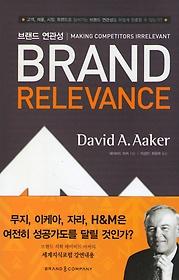브랜드 연관성 BRAND RELEVANCE