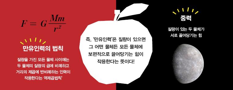 사과가 품있던 대자연법칙